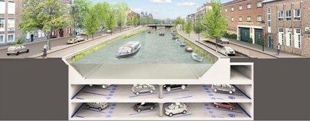 Parkeergarages voor een autoluwe stad