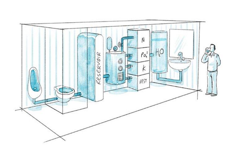 Urine wordt dankzij gebruik slimme technologie kopje thee